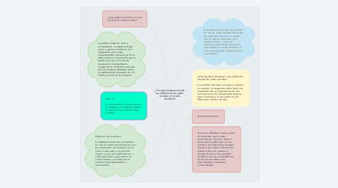 Mind Map: ¿ Por qué debemos incidir las políticas de las redes sociales en la vida cotidiana?