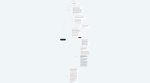 Mind Map: Gobiernos Patrios