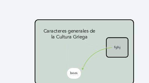 Mind Map: Caracteres generales de la Cultura Griega