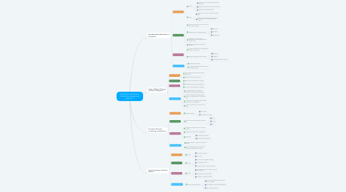 Mind Map: Life Sciences: Ecosystems: Interactions, Energy, and Dynamics