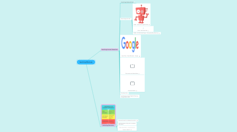 Mind Map: Searching Effectively