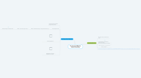 Mind Map: The Internet & Effective Internet Searching