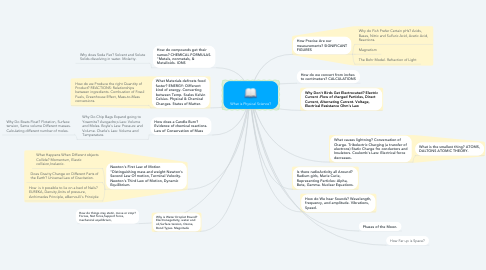 Mind Map: What is Physical Science?