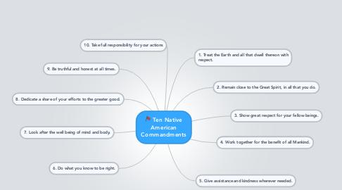 Mind Map: Ten Native American Commandments