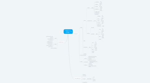 Mind Map: 학교정보화기기 및 네트워크 유지 관리개선 현장지원방안