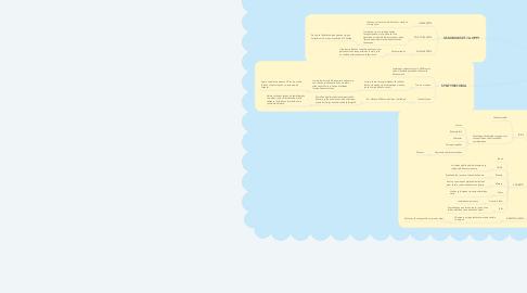Mind Map: JUUTALAISUUS