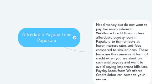 Mind Map: Affordable Payday Loan Papakura