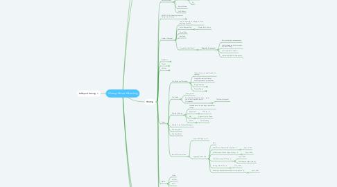 Mind Map: Wrestling Writing
