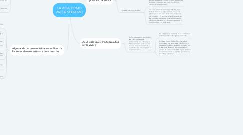 Mind Map: LA VIDA COMO VALOR SUPREMO