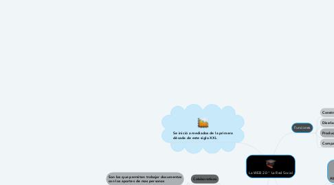 "Mind Map: La WEB 2.0 "" La Red Social"