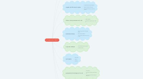 Mind Map: La Etiqueta de la Red 0.1