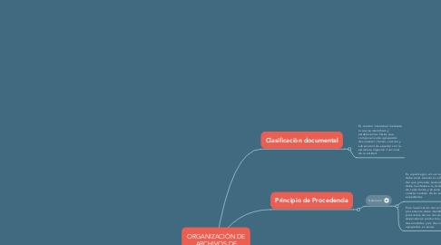 Mind Map: Herramientas de Almacenamiento en la Nube