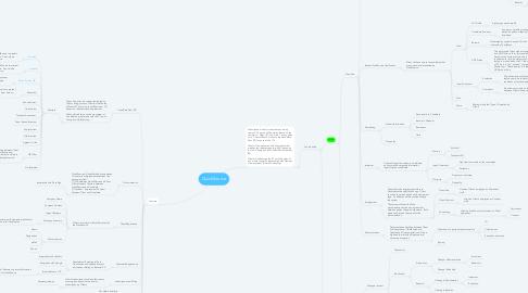 Mind Map: QuickSource