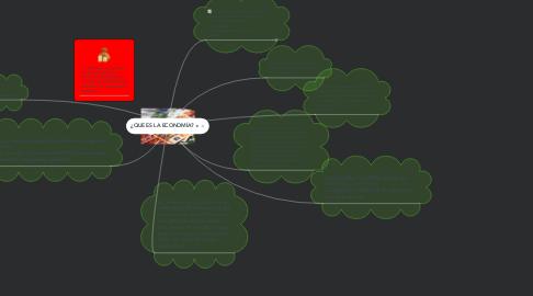 Mind Map: ¿QUE ES LA ECONOMÍA?