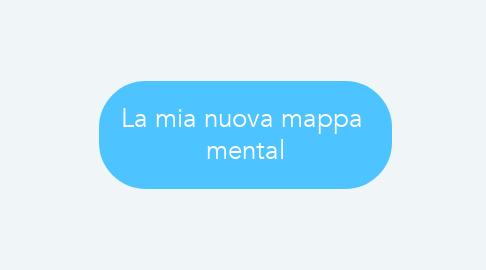 Mind Map: La mia nuova mappa  mental