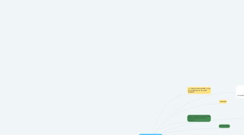 Mind Map: La posverdad en las redes sociales