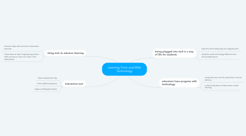 Mind Map: Learning From and With Technology