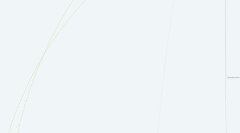 Mind Map: Mündliche Prüfung Erdkunde
