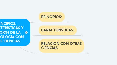 Mind Map: PRINCIPIOS, CARACTERÍSTICAS Y RELACIÓN DE LA MERCEOLOGÍA CON OTRAS CIENCIAS.