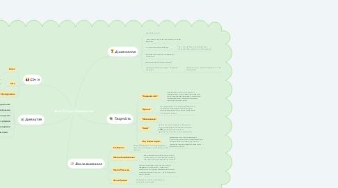 Mind Map: Іван Нечуй-Левицький