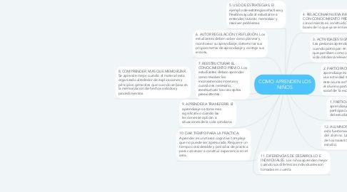 Mind Map: COMO APRENDEN LOS NIÑOS