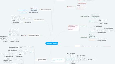 Mind Map: ¿Qué es la hermenéutica?