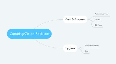 Mind Map: Camping/Zelten Packliste