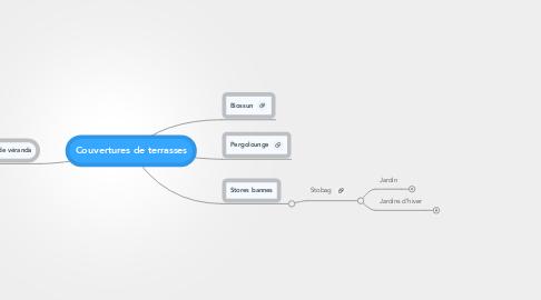 Mind Map: Couvertures de terrasses