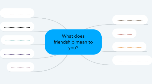 Mind Map: What does friendship mean to you?