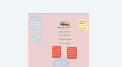 Mind Map: Definición de Tratado de Libre Comercio    Según  (Perú, 2011), un tratado de libre comercio (TLC) es un acuerdo comercial vinculante que suscriben dos o más países para acordar la concesión de preferencias arancelarias mutuas y la reducción de barreras no arancelarias al comercio de bienes y servicios.