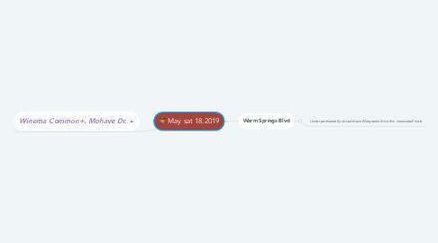 Mind Map: May sat 18.2019