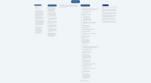 Mind Map: Marketing algunas Reflexiones