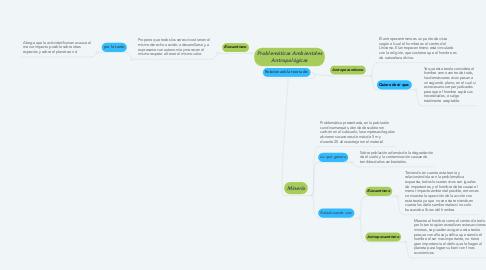 Mind Map: Problemáticas Ambientales Antropológicas