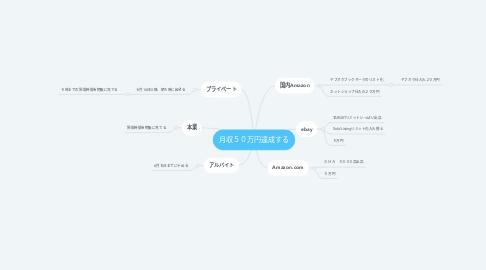 Mind Map: 月収50万円達成する