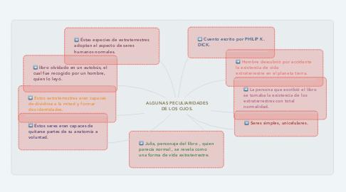 Mind Map: ALGUNAS PECULIARIDADES DE LOS OJOS.