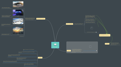 Mind Map: Technology!