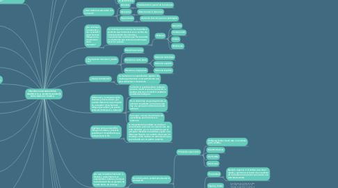 Mind Map: PROCESOS COGNOSCITIVOS DISEÑO DE LA  INVESTIGACIÓN ROSA NGELICA TEJADA