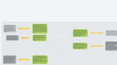 Mind Map: Educating for Justice  By Karen Enns