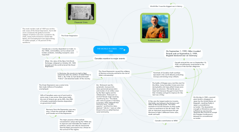 Mind Map: THE WORLD IN CRISIS    1929 - 1945