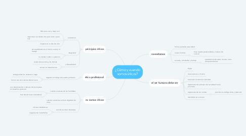 Mind Map: ¿Cómo y cuando somos éticos?