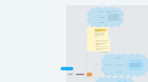 Mind Map: Estudio de Escarlata