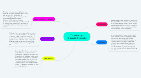 Mind Map: Tobi Gettings Character Strengths