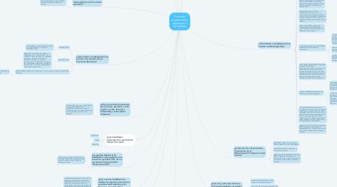 Mind Map: Procesos  cognoscitivos superiores o complejos