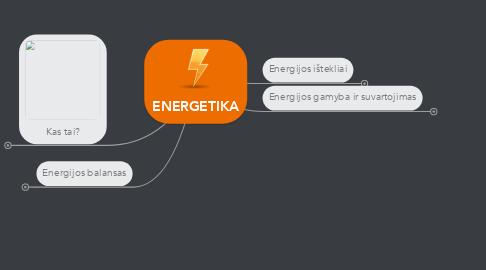 Mind Map: ENERGETIKA