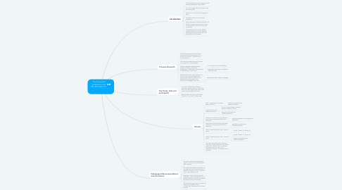 Mind Map: Teaching email politeness in the EFL/ESL classroom
