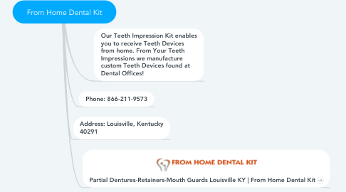 Mind Map: From Home Dental Kit