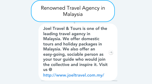 Mind Map: Renowned Travel Agency in Malaysia