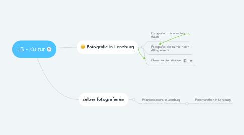 Mind Map: LB - Kultur