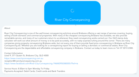 Mind Map: River City Conveyancing