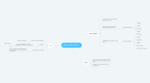 Mind Map: JAVA SCRIPT,PHP,C++